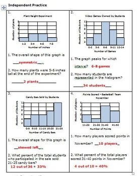 Free activity histograms 6th grade math statistics math histograms 6th grade math statistics fandeluxe