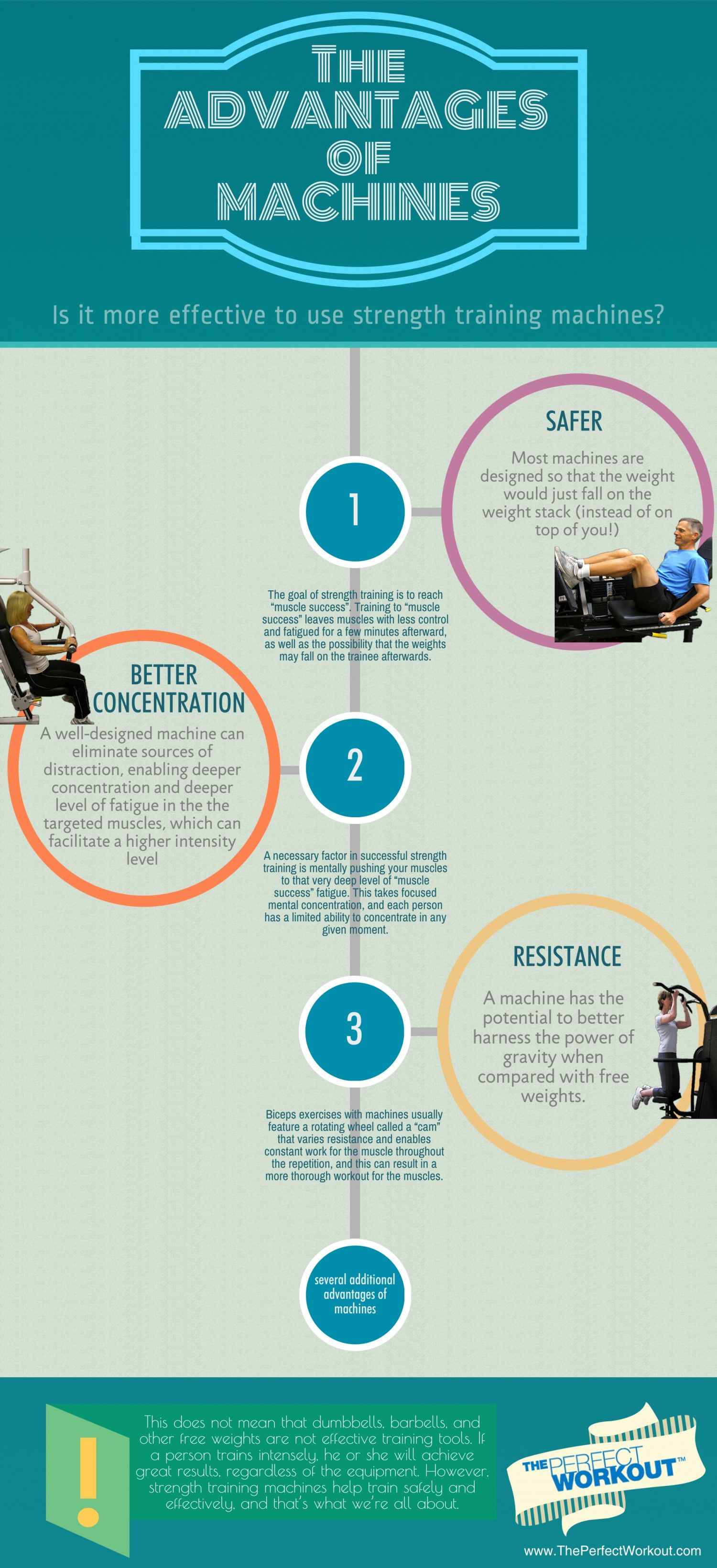 The Advantages Of Machines Infographic Strength Training Infographic Personal Trainer