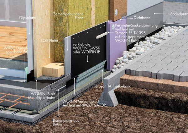 Pin Von Lena Renz Auf Bauen In 2020 Holzrahmenbau Osb