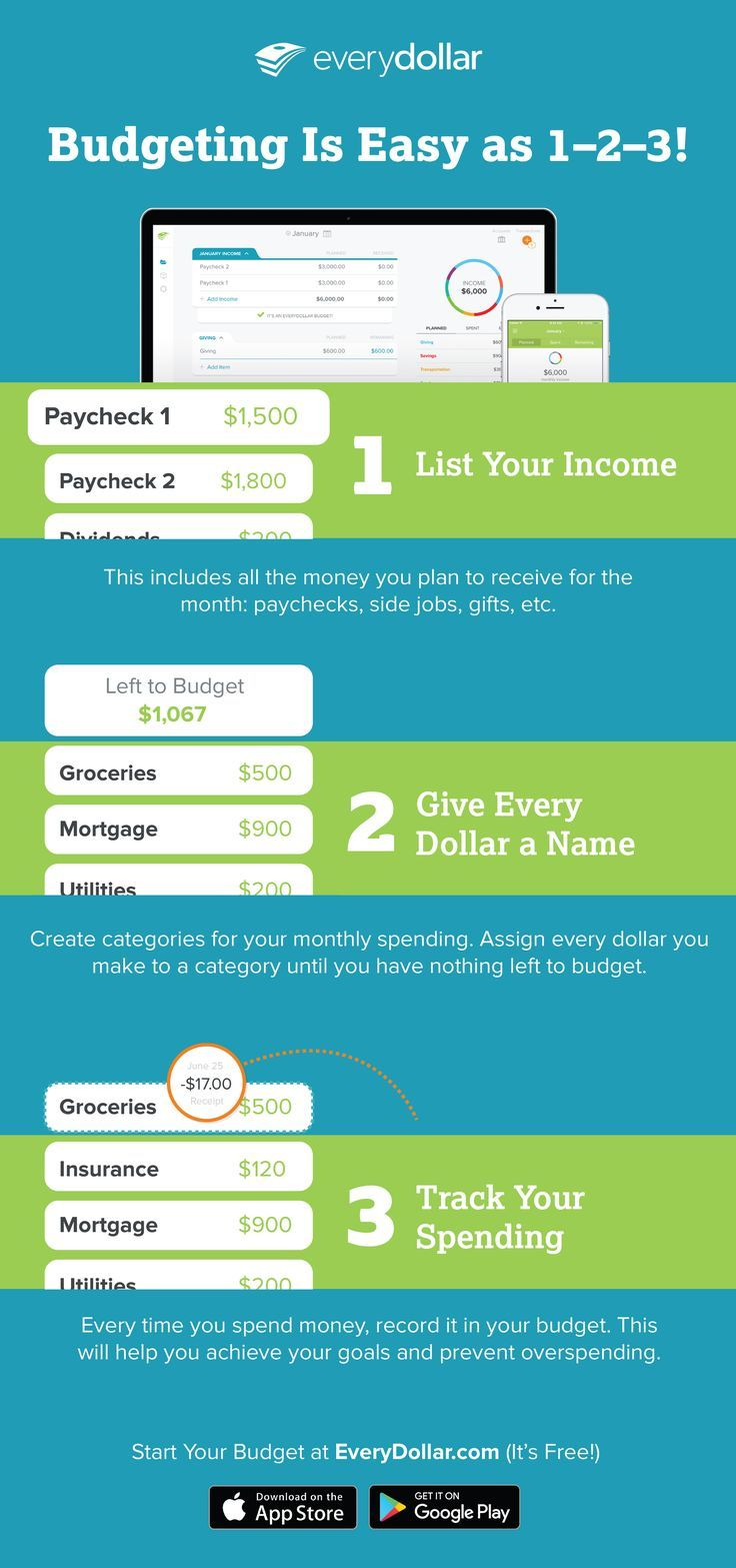 3 easy steps to winning with money. Download EveryDollar
