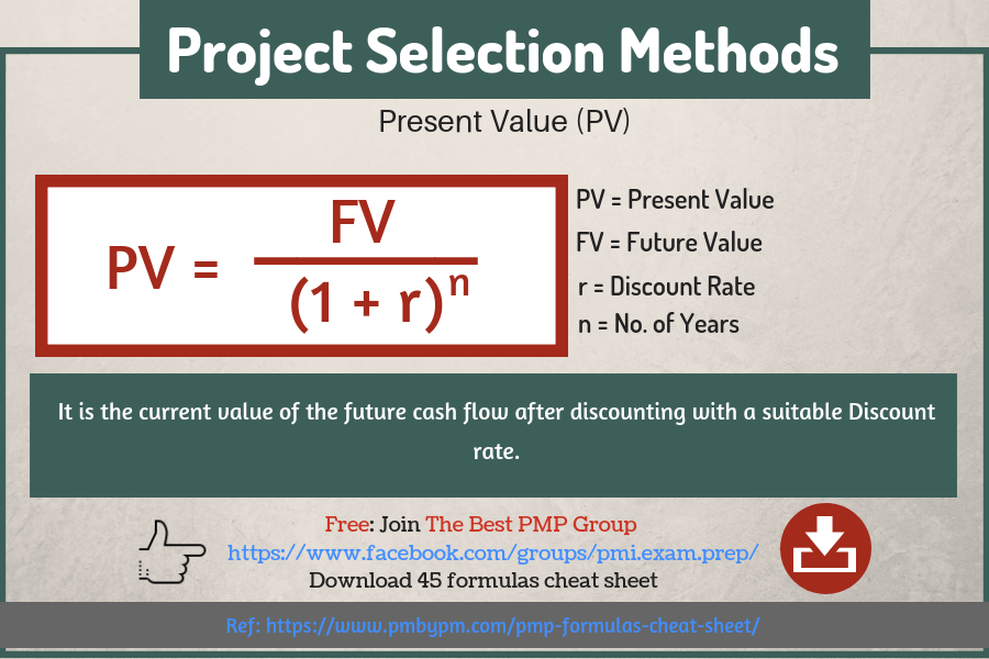 Present Value How To Memorize Things Business And Economics Pmp Exam Prep