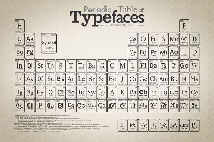 tabla_tipos
