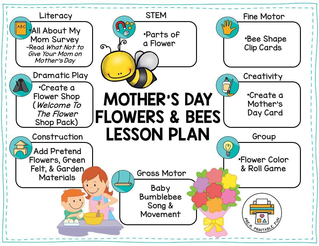 Preschool Mother S Day Lesson Planning Ideas Preschool Lesson Plans Preschool Lessons Lesson Plans For Toddlers [ 816 x 1056 Pixel ]