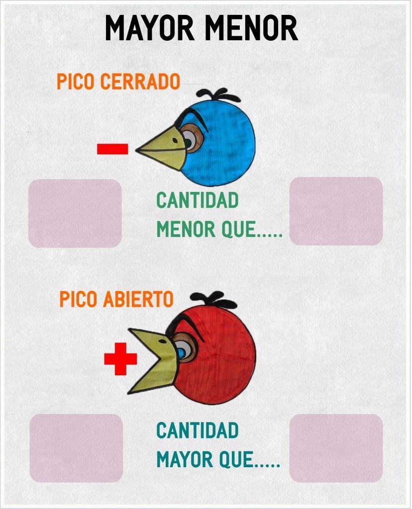 Mayor Menor Que Con Los Angry Birds Imagenes Educativas Actividades Ludicas Para Niños Enseñar Matemáticas