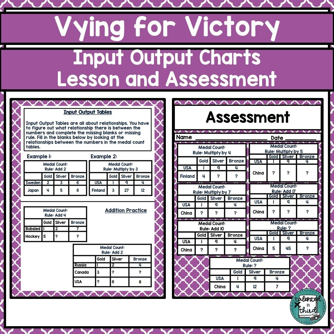 Help Your Students Be Prepared For The Sbac With These