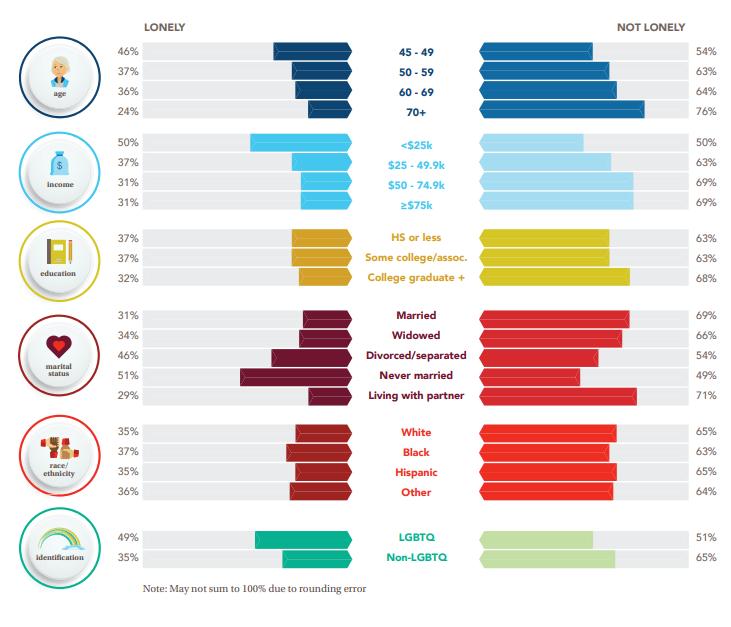 """cohousing "" Search LinkedIn World economic forum"