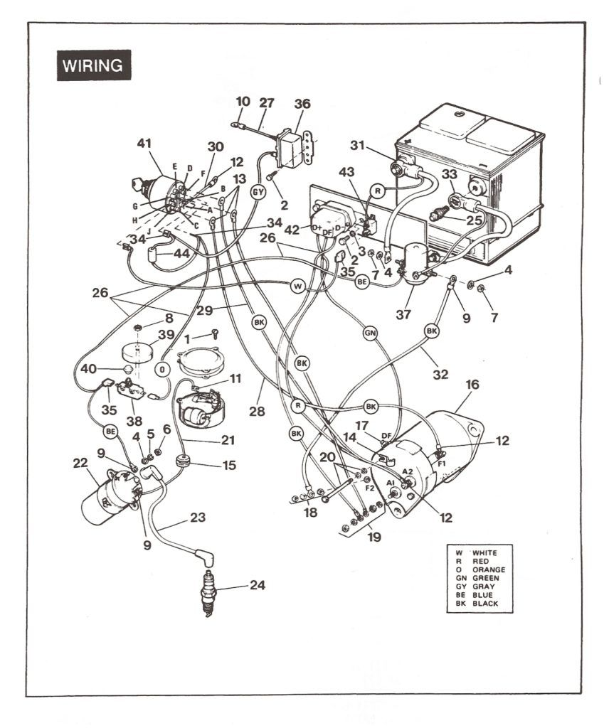 Golf Cart Wiring Diagram With Basic Pictures For Columbia