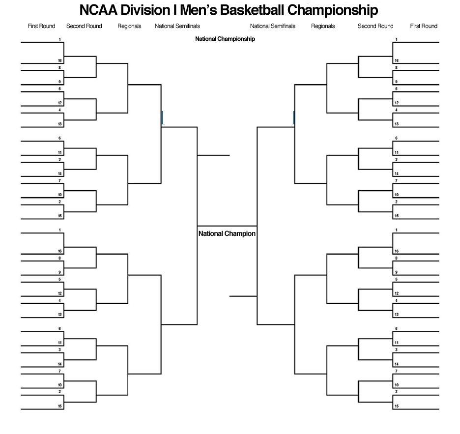 Cs T Allsportsamerica It S Time To Decompress From Football And Ncaa March Madness Is Just Around The Corner Read And Prepare To Accept The Challenges So Tha Ncaa Bracket Basketball Bracket Ncaa Tournament