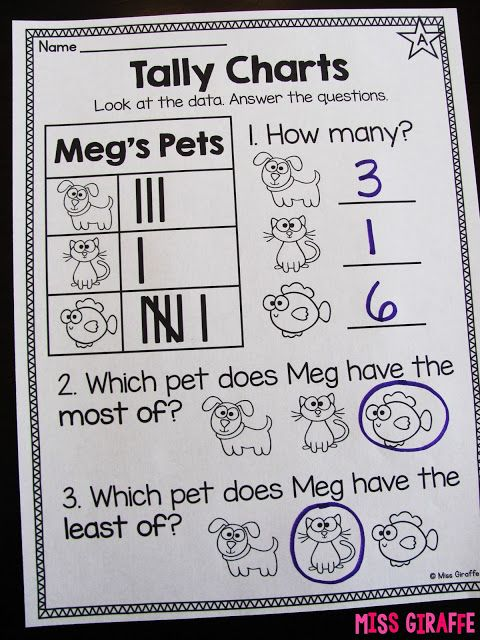 Miss Giraffe\'s Class: Graphing and Data Analysis in First Grade ...