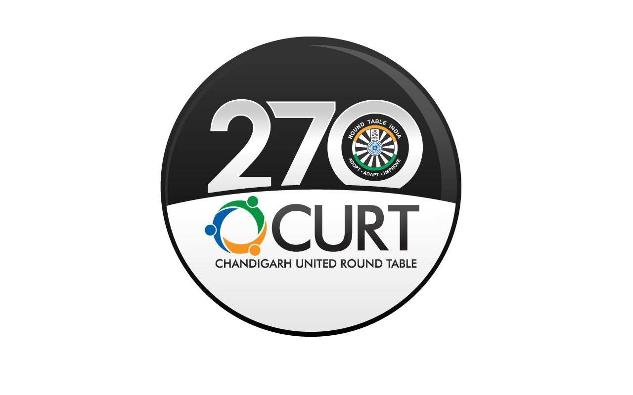 Curt Logo Design Logo Design Sport Team Logos Logos