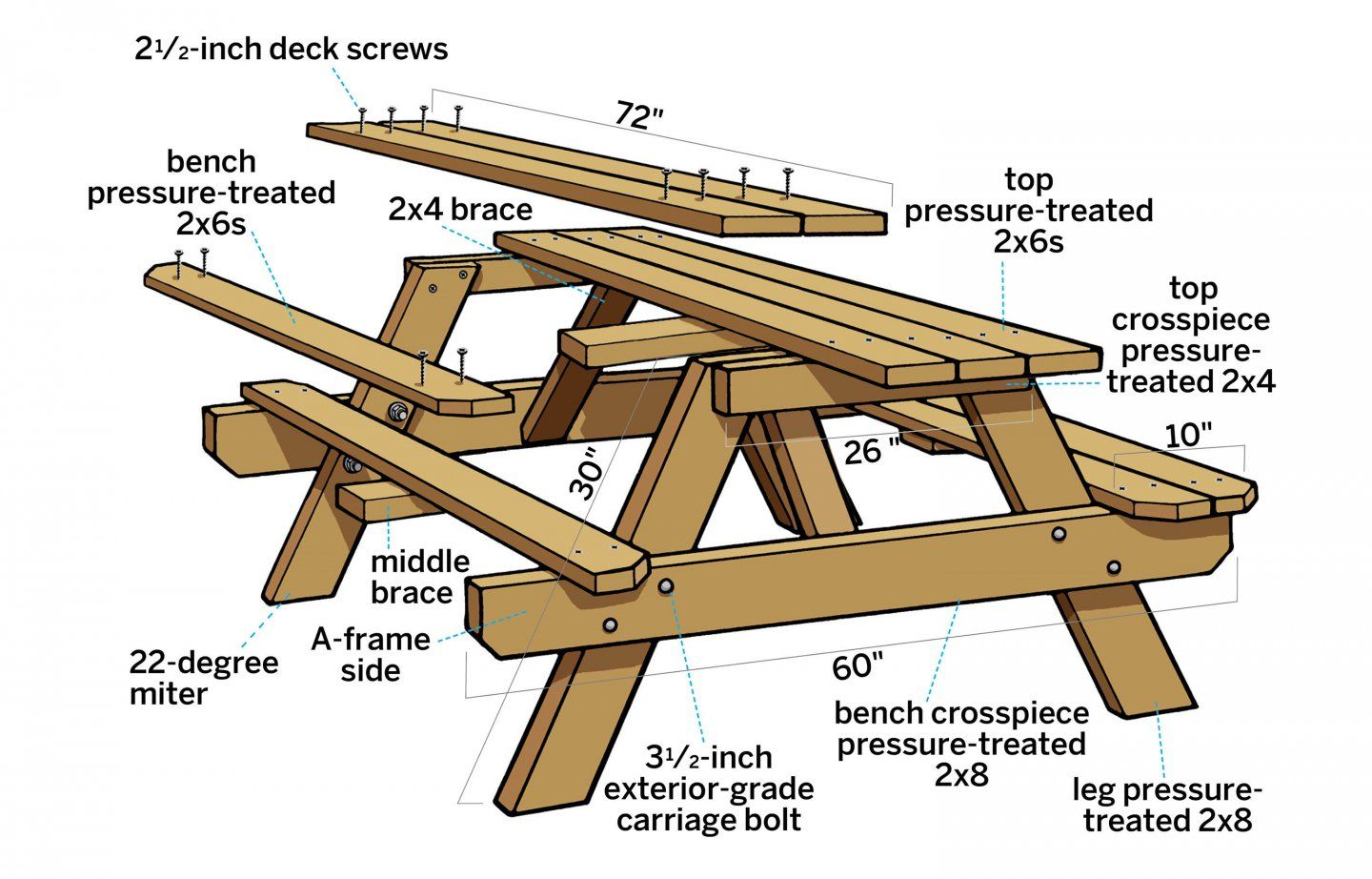 How To Build A Picnic Table With Attached Benches Build A Picnic Table Diy Picnic Table Picnic Table Plans