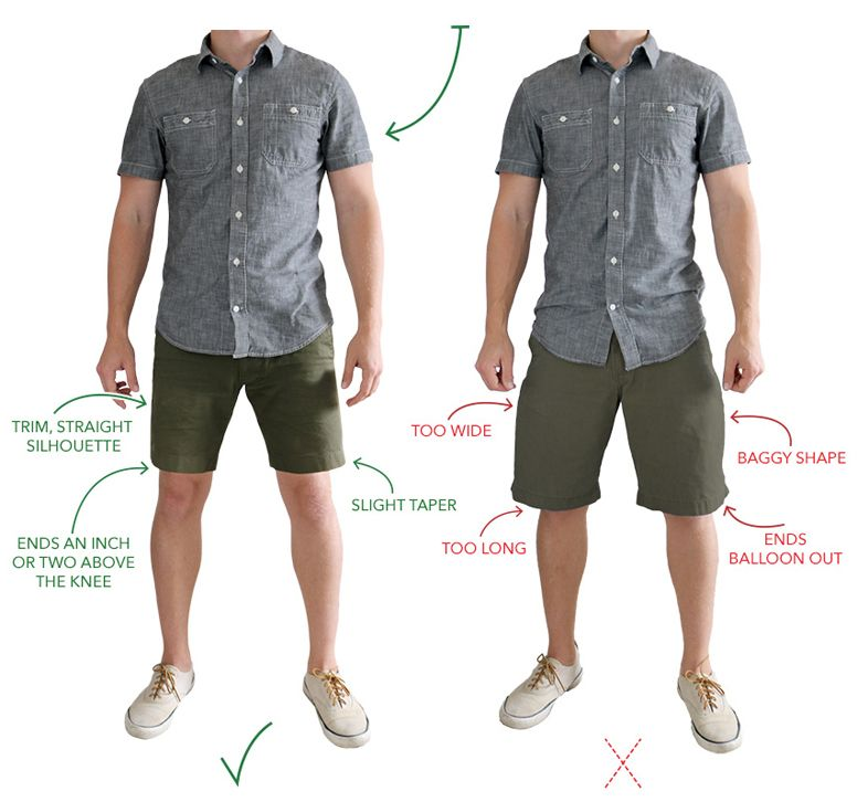 The Everything Guide For Men To Wearing Shorts Tapoos Shoes With Shorts Mens Fashion Summer Mens Shorts