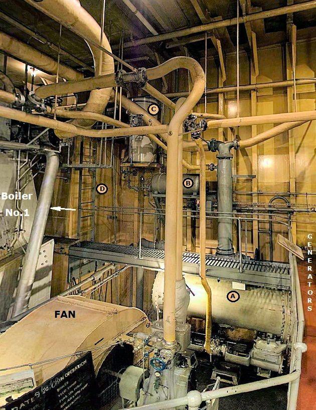 Steam Ship Engine Room: Engine Room STARBOARD - WWII