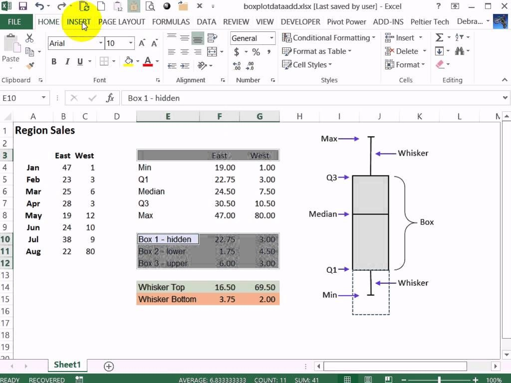 Updated Learning Box And Whiskers Plot Excel