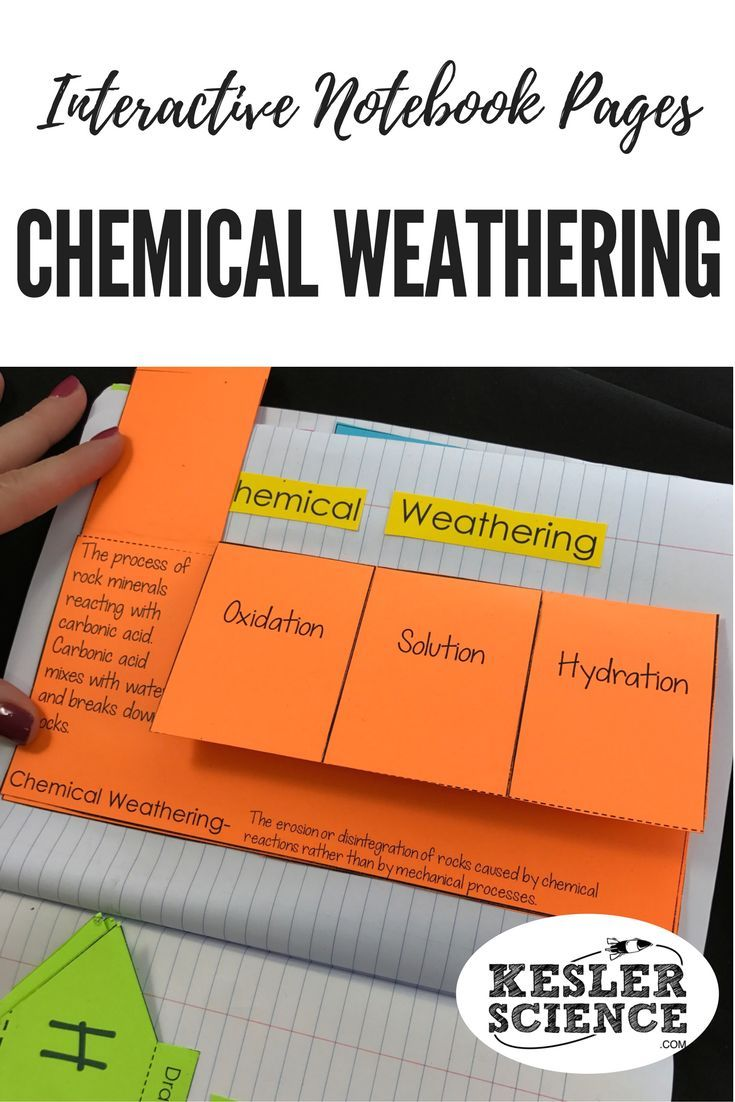 Teach A Lesson On The Types Of Chemical Weathering Includes Vocabulary Terms C Weather Interactive Notebook Interactive Notebooks Interactive Science Notebook