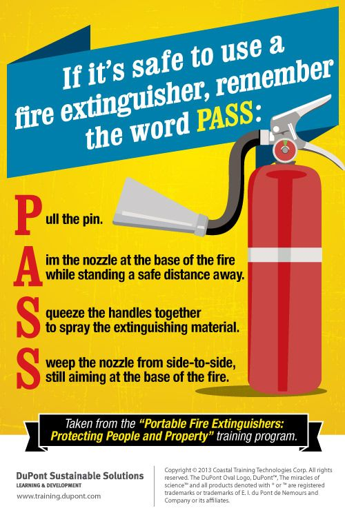 Fire Extinguisher Pass Infographic From Dupont Fire Extinguisher Fire Safety Tips Extinguisher