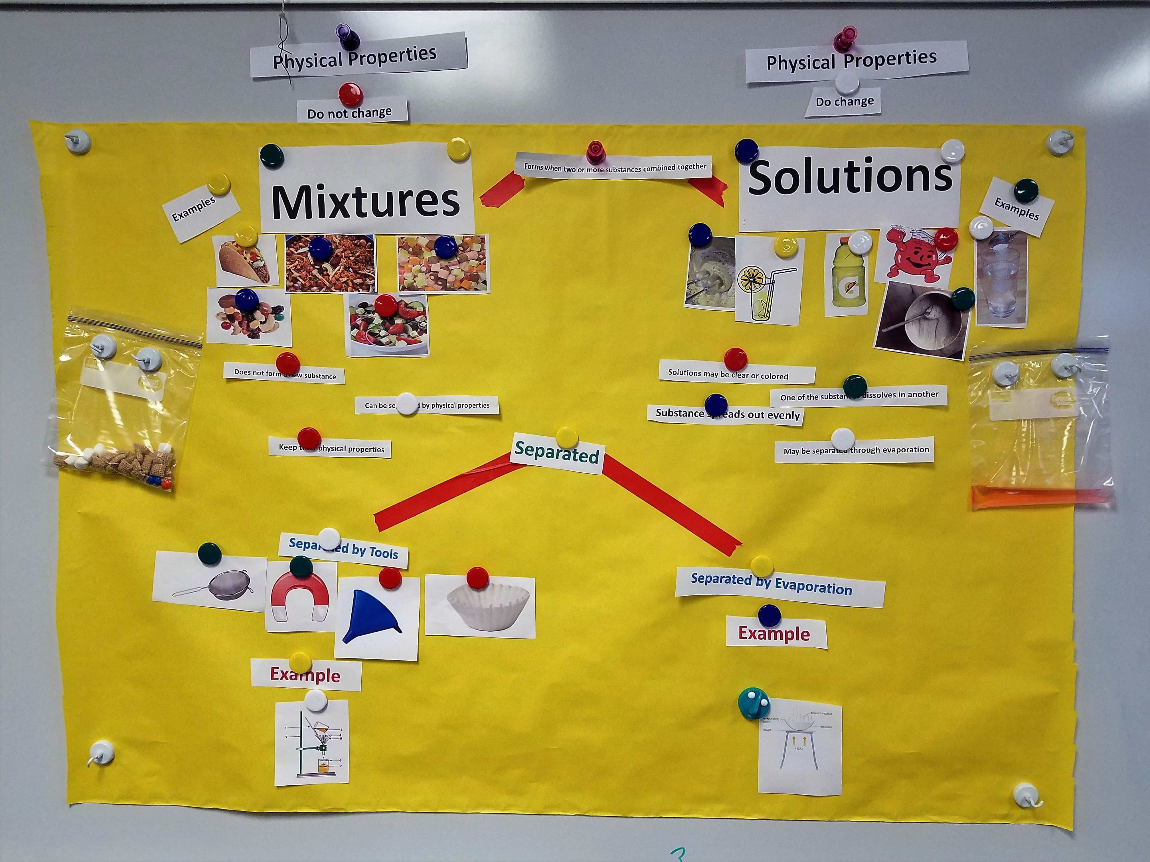 Science TEKS 5.5C&D Mixtures and solutions | 5th Grade Physical ...