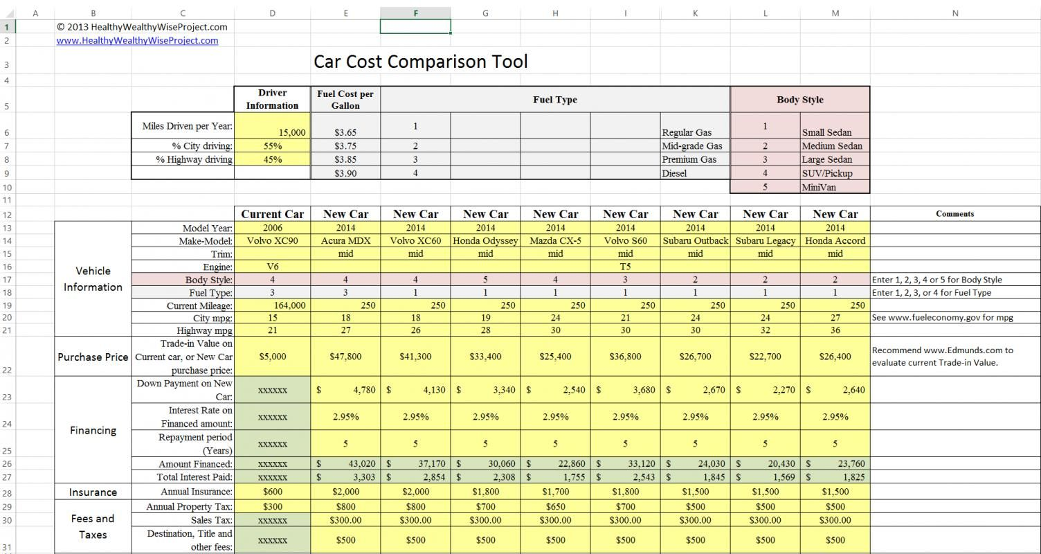 Auto Insurance Comparison Excel Spreadsheet