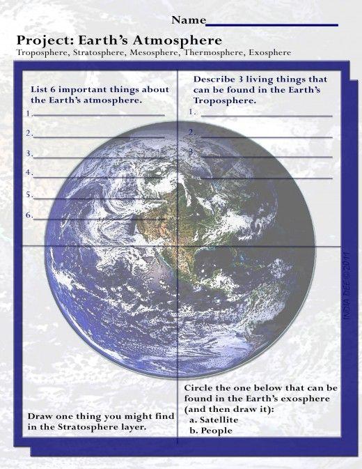 layers of atmosphere worksheet Termolak – Atmosphere Worksheets