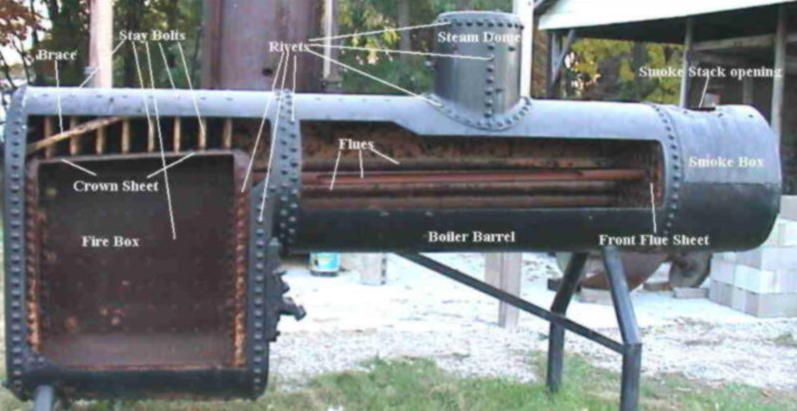 Boiler 1 Jpg 797 411 Steam Boiler Boiler Steam