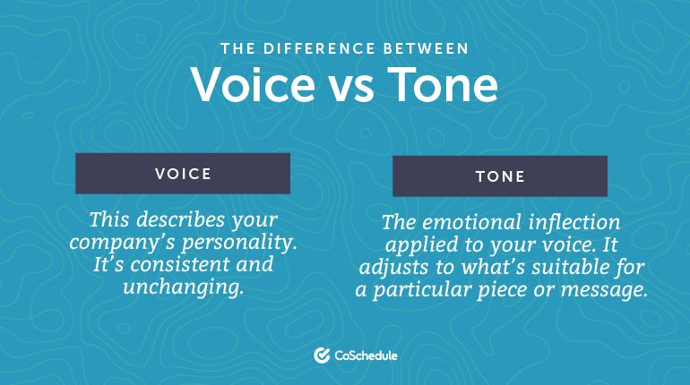 How To Establish A Unique Brand Voice And Tone The Best Way Brand Voice Tone Of Voice The Voice