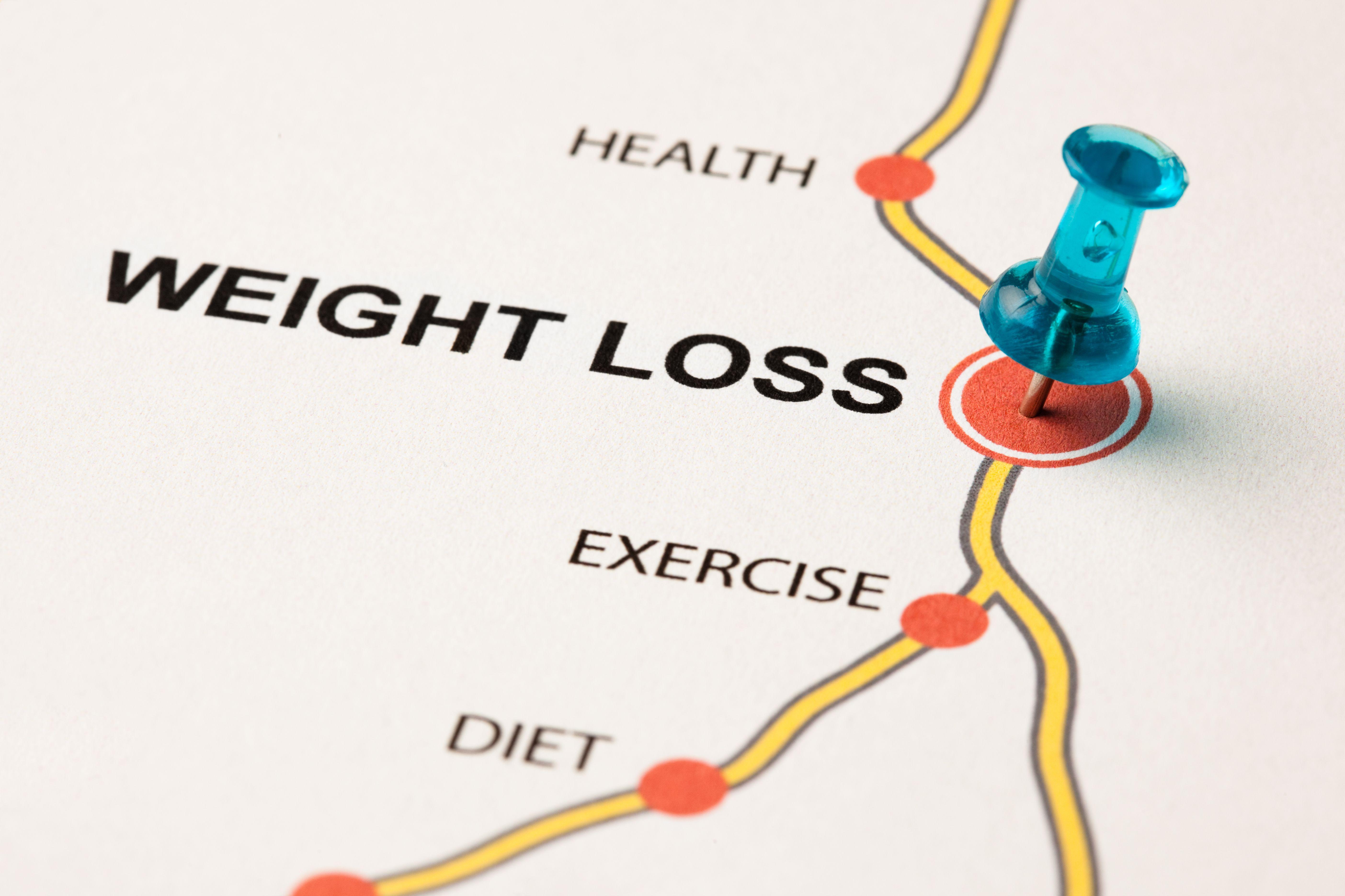 Do u lose weight on wellbutrin