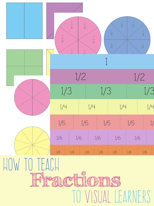 Modest image inside fraction manipulatives printable