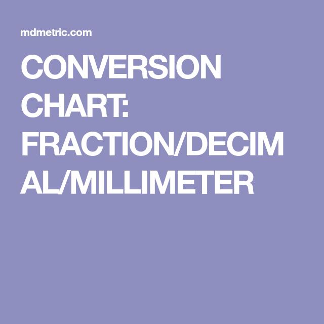 Conversion Chart FractionDecimalMillimeter  Ar Platform