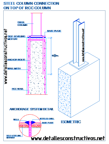 Steel Column Connection On Top Of Rc Wall Steel Columns Reinforced Concrete Construction Design