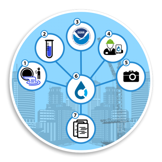 is your mobile stormwater compliance solution