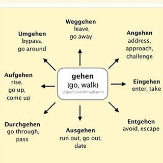 Follow Me Deutsch