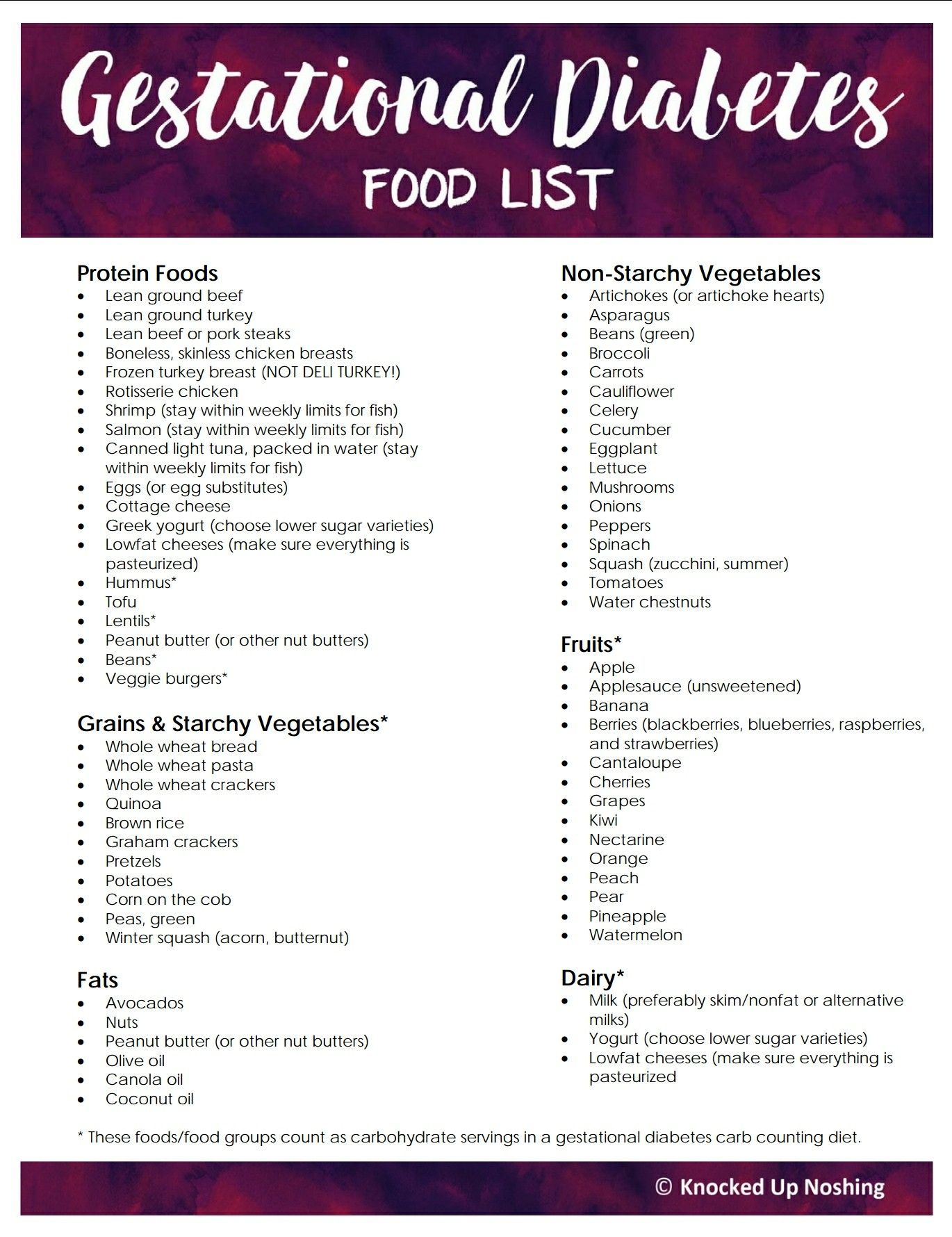 Diabetic Diet List Gestational Diabetes f...