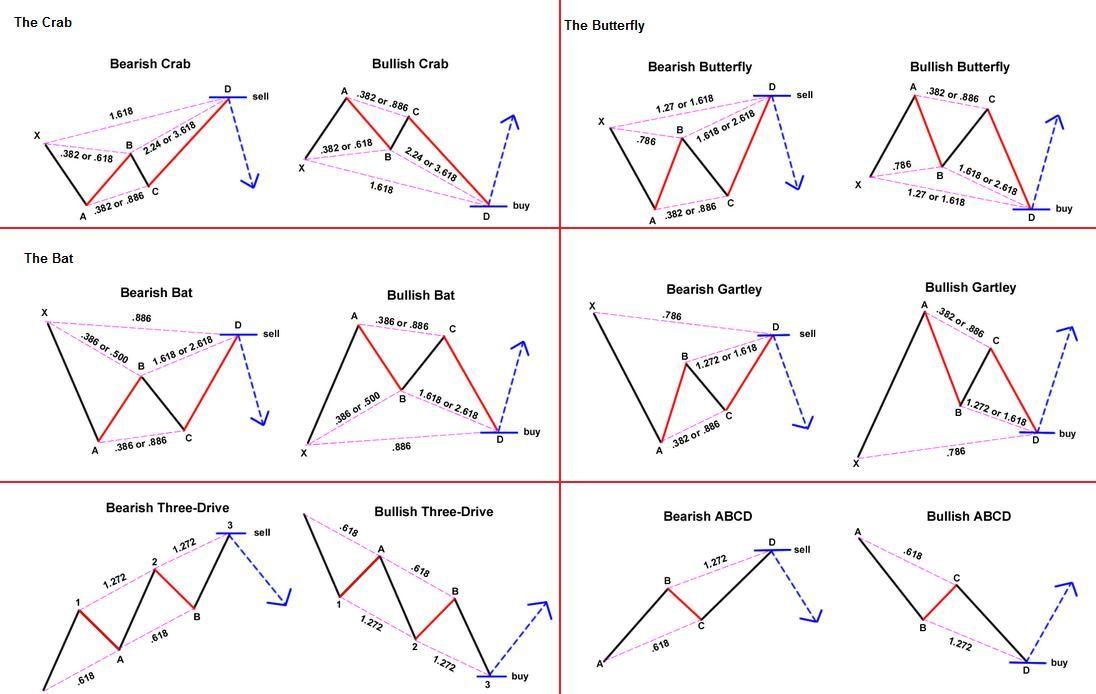 Estrategias forex pdf