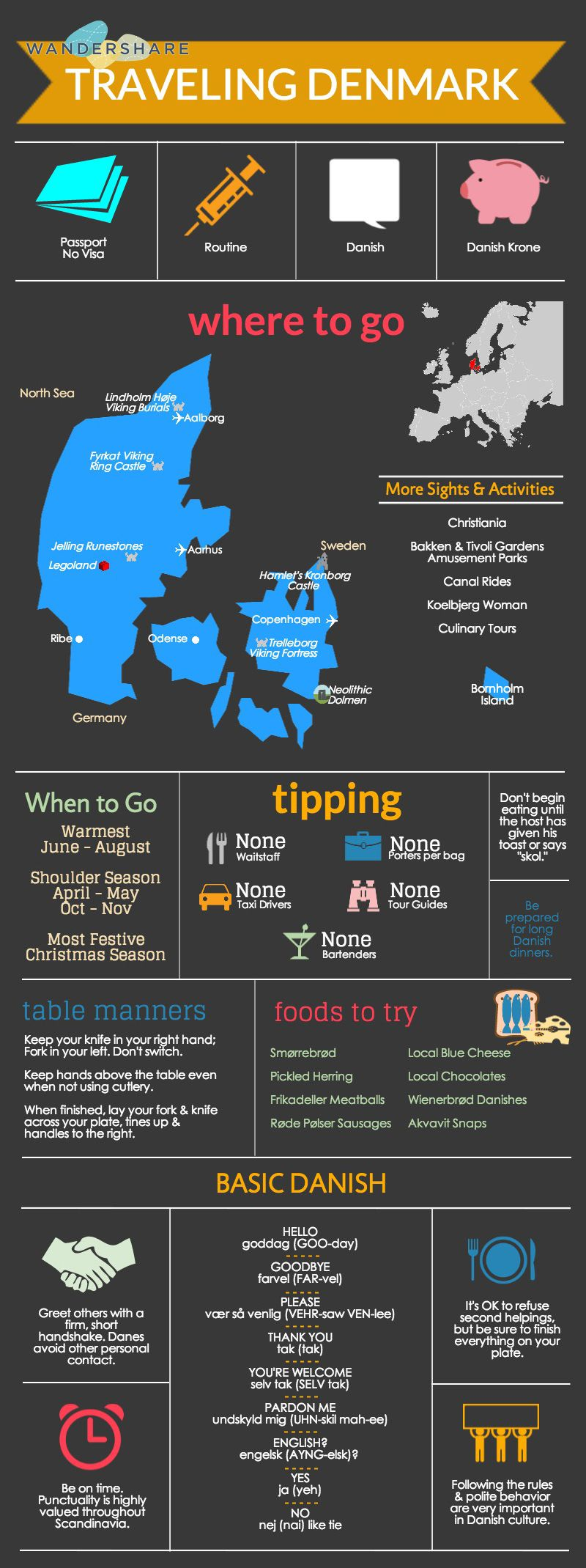 Denmark Travel Cheat Sheet