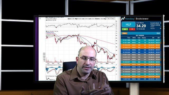 https://stockmarketLIVE.TV Live trading, live streaming, video on demand, trading courses, earnings calls, live markets commentary and analysis