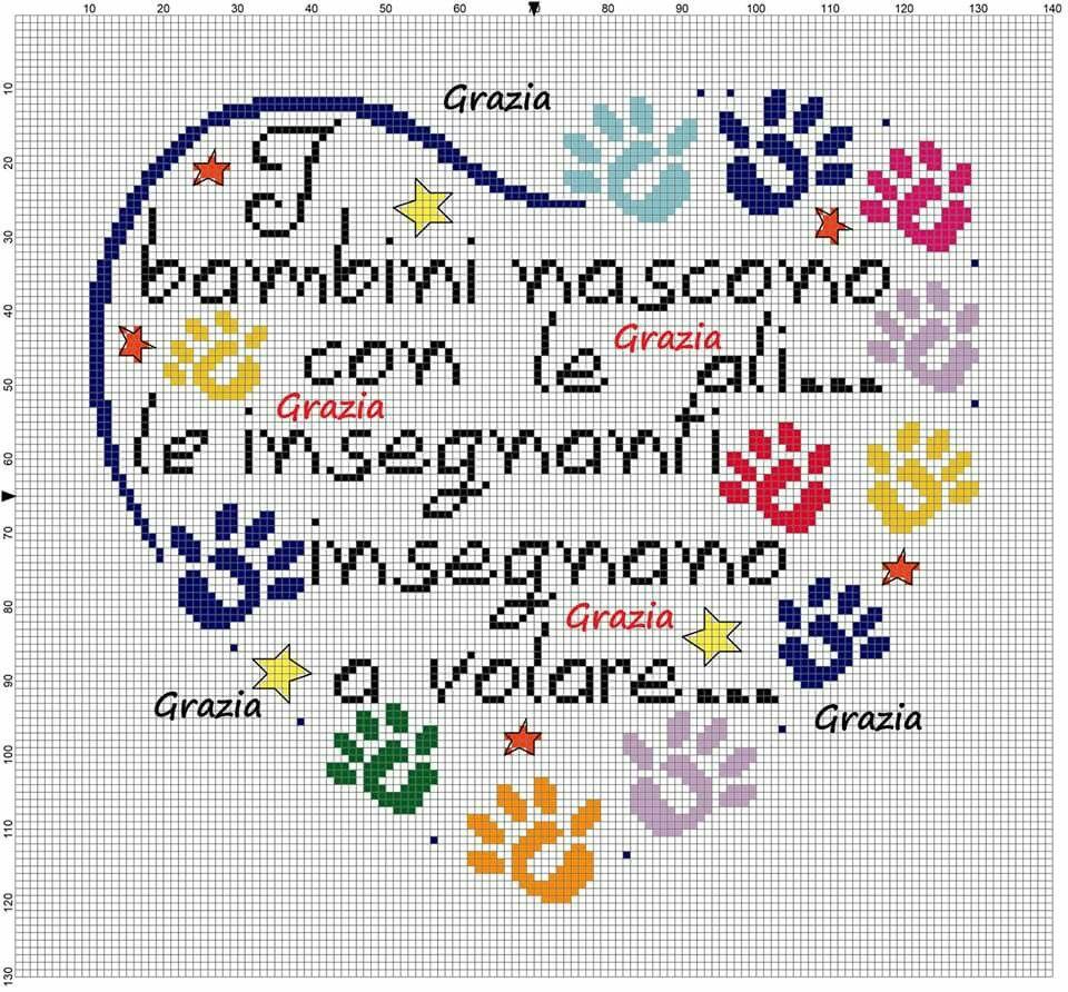 Pin von Filomena Tramonti auf Cosine belle | Pinterest | Stickvorlagen