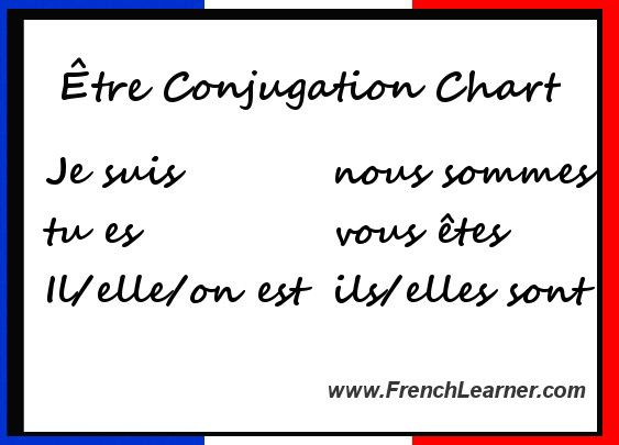 Etre Conjugation French Verbs Conjugation How To Speak French Learn French