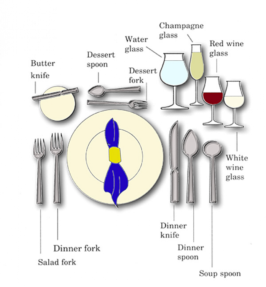hight resolution of dining etiquette