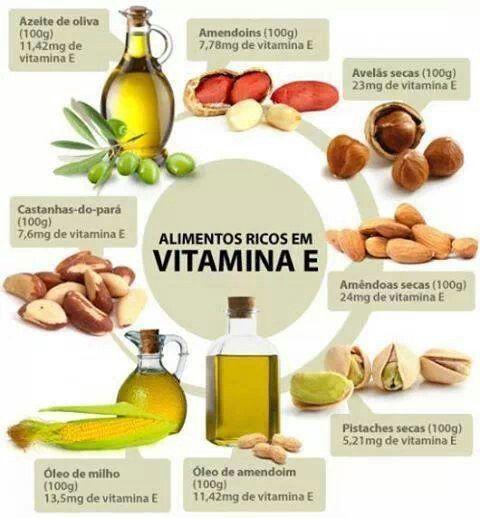 Pin De Deninutri Em Saudavel Nutricao Alimentar Vitamina E