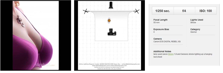 Lighting diagram boudoir nude highkey