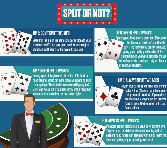 Poker casino rama