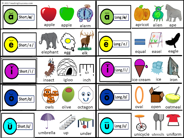 This Free Phonics Resource Is A Great Start To Your Phonics Curriculum When Introducing Cvc Words It Free Phonics Activities Phonics Activities Phonics Games