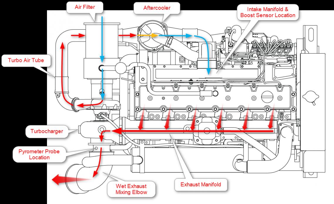 Marine Diesel Engine Block Diagram