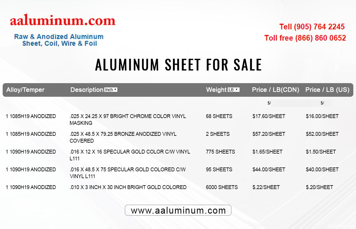 Aluminum Sheets As The Key Manufacturing Material Used In Aviation And Transportation Industries Different Composition Of Aluminium Sheet Aluminum Vinyl Cover