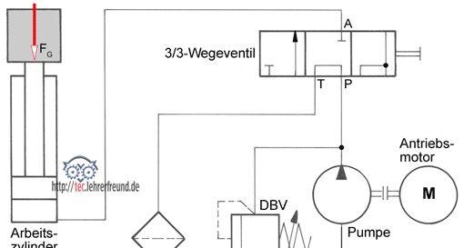20 Zwei Wege Tabellen Arbeitsblatt Mit Antworten | Bathroom | Pinterest