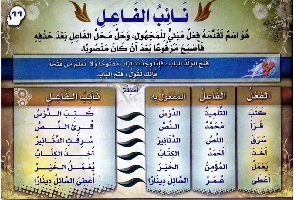 قواعد اللغة العربية للمبتدئين نائب الفاعل Learn Arabic Language Arabic Handwriting Arabic Langauge