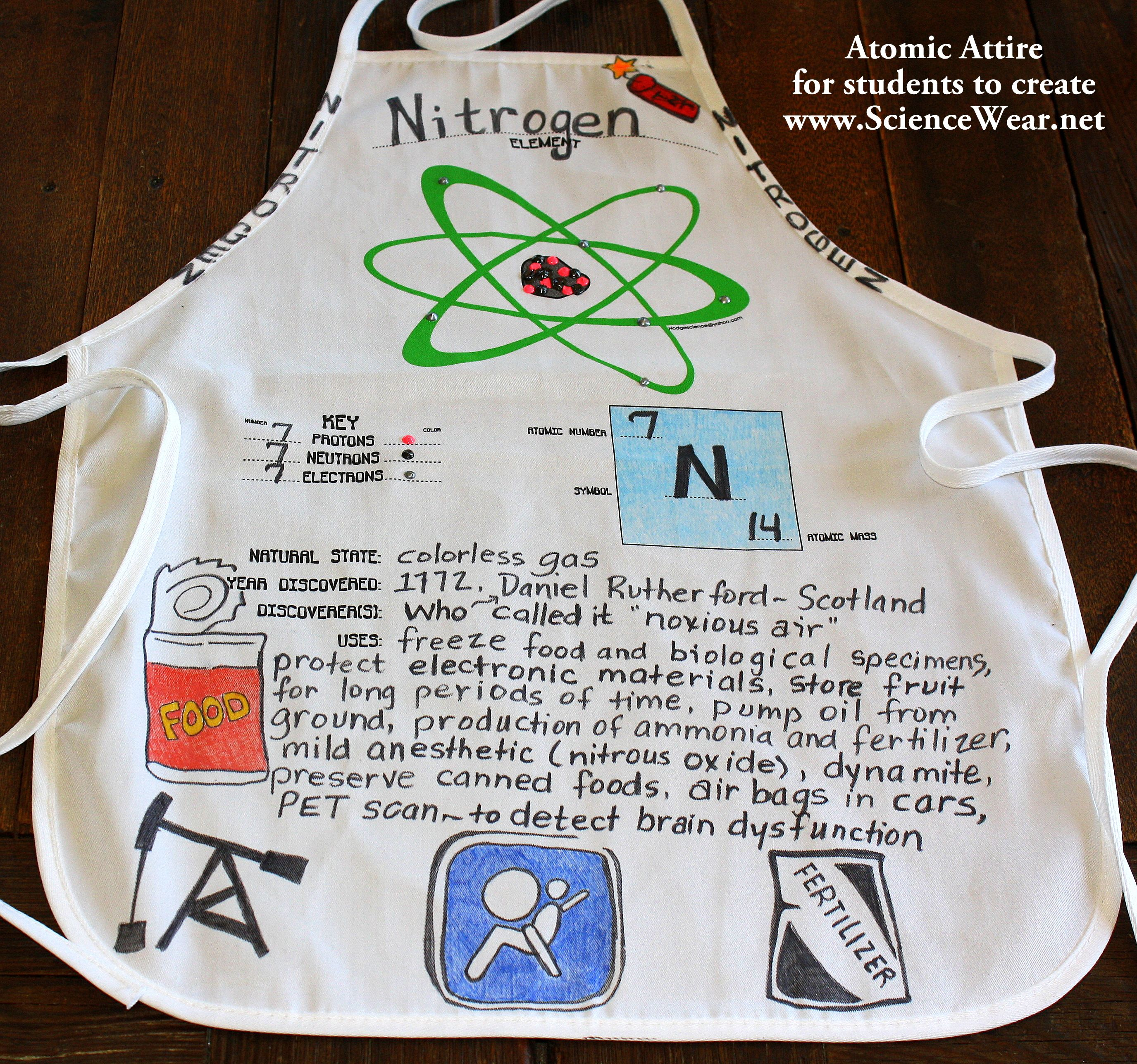 Periodic Table Project Sciencewear For Everything You Need Including Hosting An Atomic