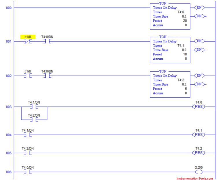 Plc Timers Program Ladder Logic Timers Timer