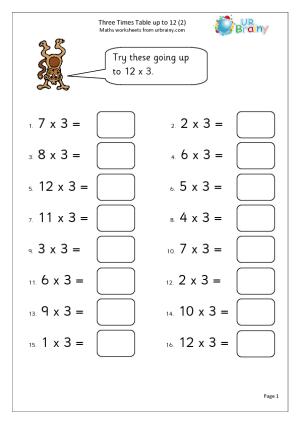 Times tables worksheets homeschool pinterest times for 12 times table practice worksheets