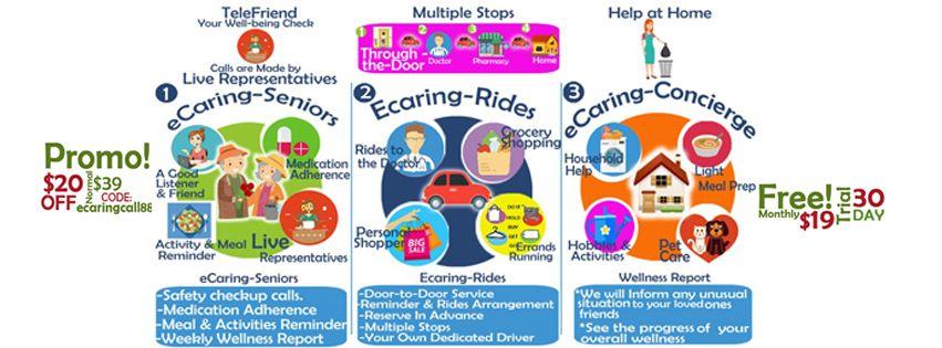 Pin by ECaring Call on eCaringcall Coding, Activities